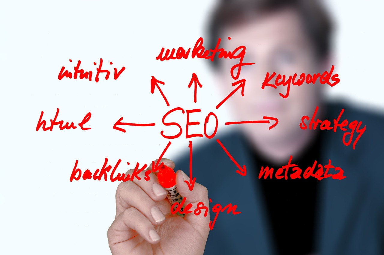 seo norway off page optimization plan